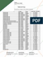 Tabela de Preco - Troca de Curso Turno Campus