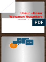 Unsur –Unsur Wawasan Nusantara.pptx (Elyy)