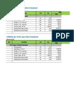 Railings Estimate