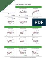 Chart Patterns Cheat Sheet