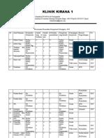 3.1.1.2 Pola Ketenagaan, Persyaratan Kompetensi Tenaga Analis Lab