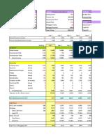 SFH Rental Analysis (Autosaved)