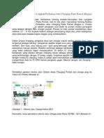 Analisa Kerusakan Dan Langkah Perbaikan Jalur Charging Pada Ponsel