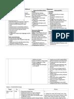 272310288-Ketidakefektifan-Koping.doc