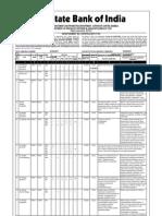 SBI Jobs Notification for Clerks Vacancies 2010