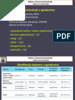 2 Opterecenje na konstrukcije.pptx