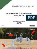 01 Deteccion de Gas Index