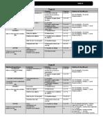 wtg5emp_test_unit_3.pdf