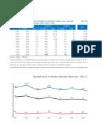 Accidentes-laborales-fatales-2007-2016.xlsx