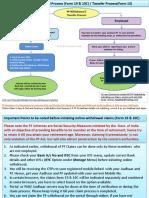 PF_ONLINE_WITHDRAWAL_PROCESS-_19__10C_.pdf