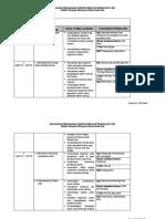 RPT F5 2019.docx