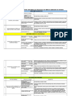 Guia de cuidado de heridas ConvaTec productos generico y comercial (1).xls