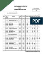Presupuestos Generales del estado 2019 / Extracto Presupuestos Dirección general de Bellas Artes