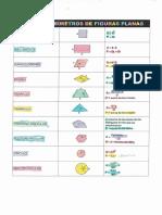 Fórmulas áreas.pdf