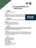 ideales centinelas quiche.docx