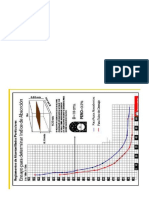 Grafico de Porchet