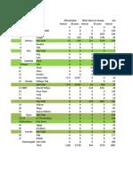 Complete GHG Report Baseline1