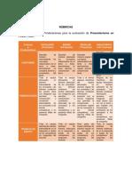 RÚBRICAS Proyectos Sistema Nervioso y Endocrino 19-2
