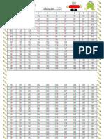 Tabla-desde-el-1-al-1000.pdf