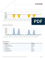 Bandwidth Document Examples