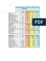 Parámetros de Perforacion Voladura Tj. 428