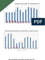 Grafik Kunjungan Askes Tahun 2015