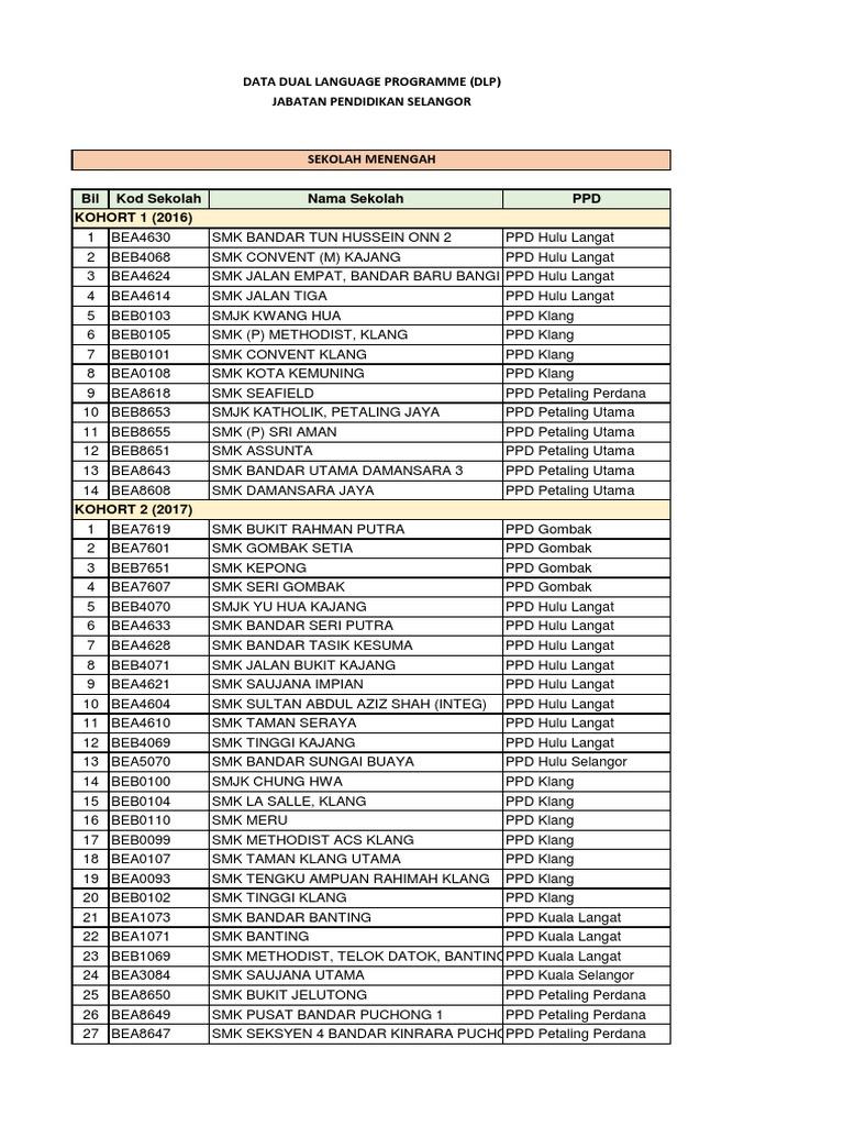 Senarai Sekolah Menengah Dlp Selangor Pdf