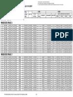 Lnc Zone4 10% Equity Term 011419