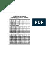 Correlation-Factors.pdf