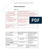 Guía de interacciones de fármacos-radiofármacos elaborada por Ana Agudo Martínez