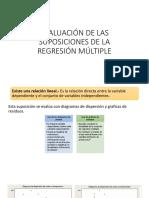 Evaluación de Las Suposiciones de La Regresión Múltiple