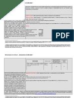 Metodologie Verificare_firma in Dificultate