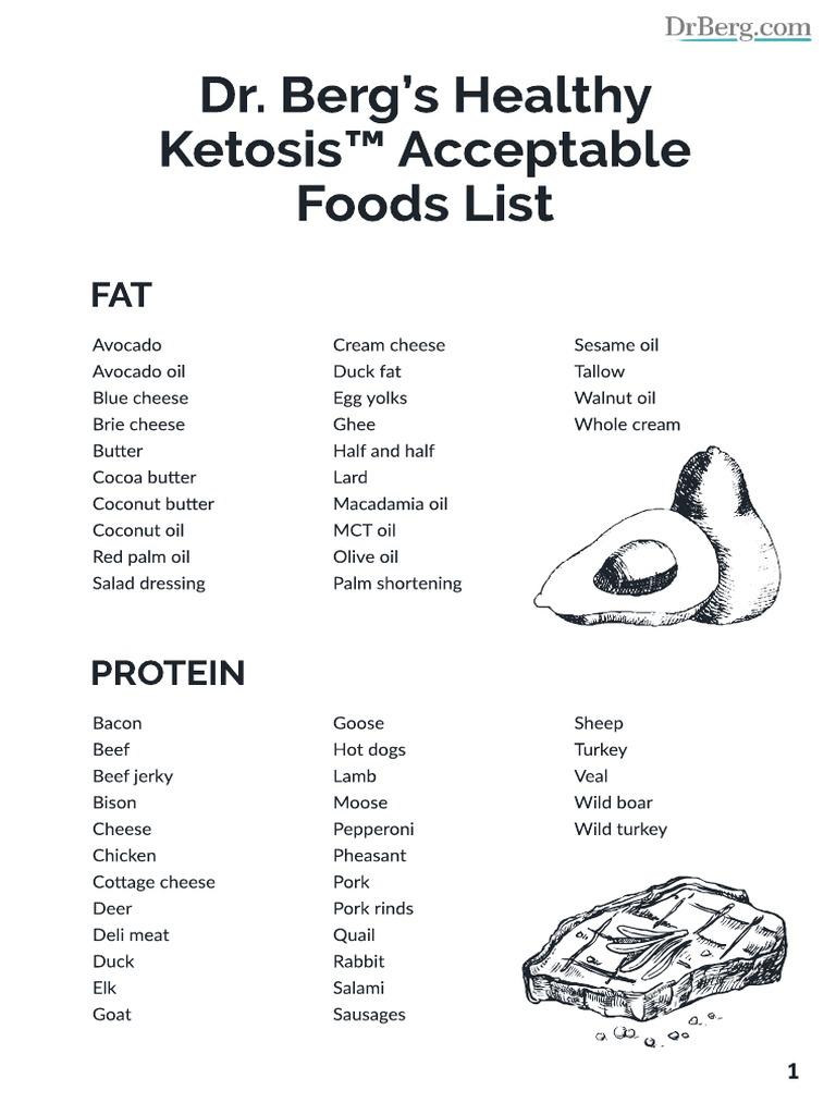 dr bergs ketogenic diet