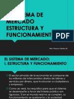 4. El Sistema de Mercado Estructura y Funcionamiento II - Copia - Copia