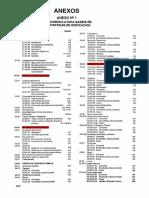 Partidas en Edificacion (Nomenclatura)