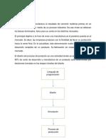 MANUFACTURA CONTEMPORÁNEA CAPÍTULOS 1 Y 3