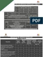 Licencias Costos y Requisitos