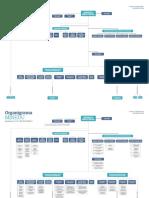 organigrama-2018-minedu.pdf