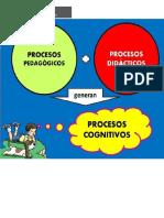4. Proceso Didactico