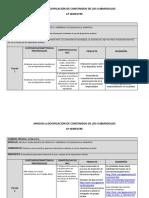 OFIMATICA 6to Plan de desarrollo y Secuencia Didactica.docx