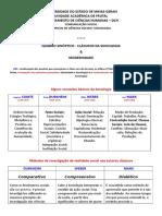 Quadro Sinóptico - Classicos Da Sociologia e Modernidade (1)