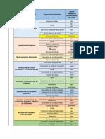 Version Final Analisis de Impactos Ambientales