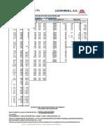 49334343-BROCAS-RECOMENDADAS-PARA-MACHUELAR.pdf