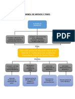 Arbol-De-medios y Fines