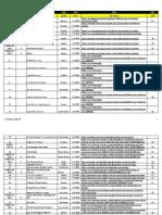 Listado de 34 Asesinatos desde el 1-1 @1-16-2019