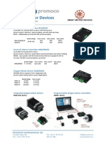 SMD Drivers Overview