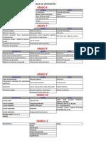 ExamenDiagnostico6to17-18