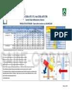 Datos_Tecnicos_ST-STB