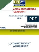 Planificacion Estrategica Clase i Competencias y Habilidades