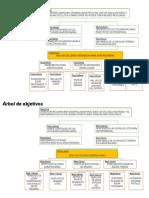 PROBLEMATICA - MAL USO DE ZONAS AGROPECUARIAS.pptx
